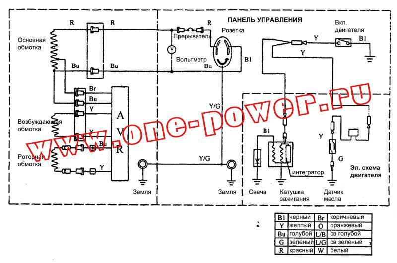 схема генераторов с ручным