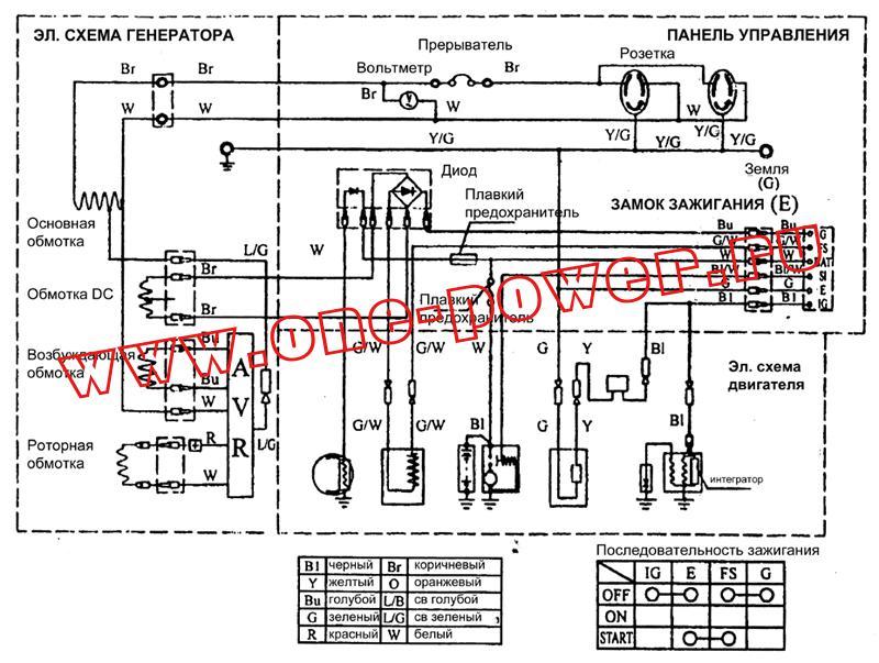 схема генераторов с